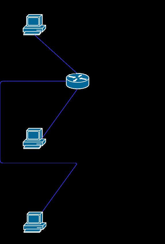 小規模LAN構築0解答