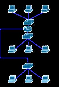 小規模LAN構築1