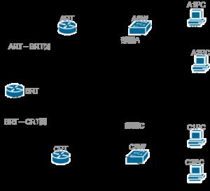 【課題作成例】ネットワーク構築2