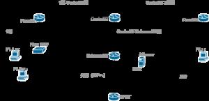 【課題作成例】ネットワーク構築4